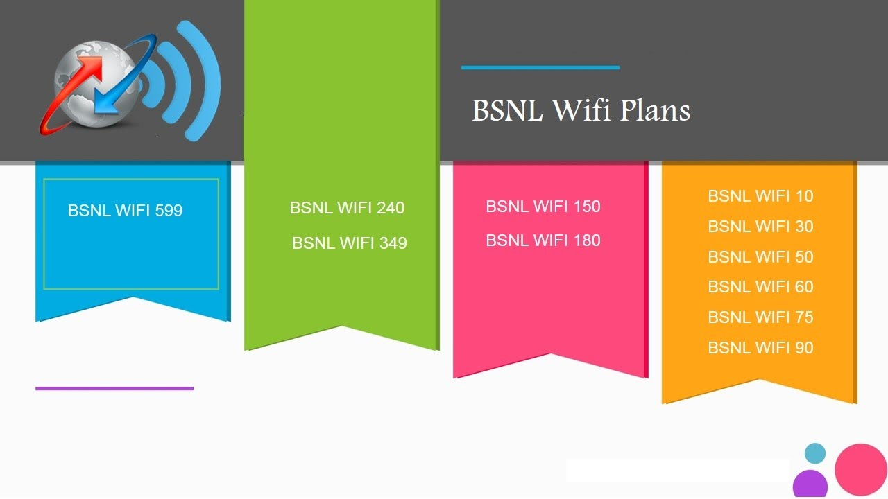 hight resolution of bsnl wifi plans for hotspot users