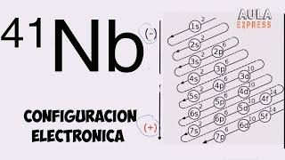 QUIMICA Configuración electrónica Z=41 Niobio (Nb)  Diagrama orbitales 4s1 3d4 AULAEXPRESS