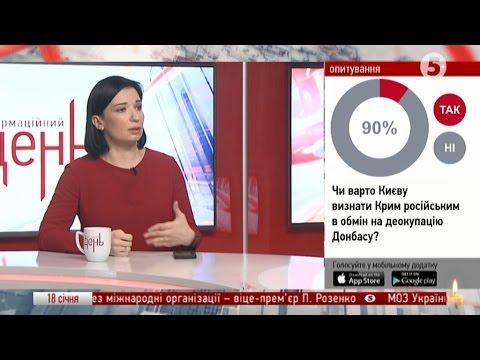 Айвазовська: Наївно вважати, що відмовившись від Криму Україна отримає Донбас