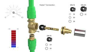 TECO - special water valve with Fastec technology