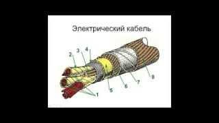 видео Виды бронированного кабеля
