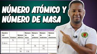 NÚMERO ATOMICO, NÚMERO DE MASA, NEUTRONES Y ELECTRONES