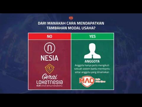 "NEW Presentasi Online Gerai Loketnesia & MAQ System  NESIA 2016 By "" Mr. Derrick Adi Pratama """