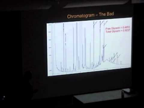 Biodiesel Total & Free Glycerin GC Testing Overview - Bob Armantrout - CBC 2007