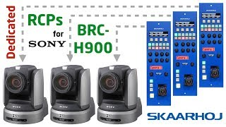 Shading Sony BRC-H900 PTZ Cameras with RCP Control Panels
