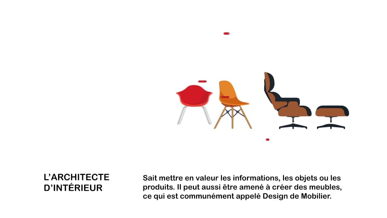 Architecte D Intérieur Paris 8 en quoi consiste le métier d'architecte d'intérieur ?