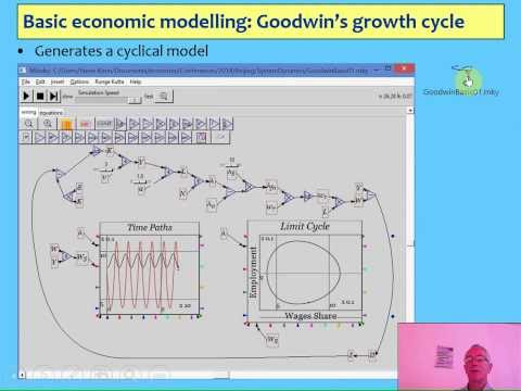 Monetary Complex Systems Macroeconomics at Spiru Haret University