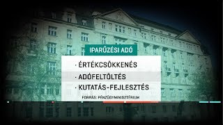 Tönkretenné az önkormányzatokat az iparűzési adó módosítása? 20-02-09