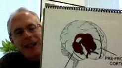 Therapist helps with UNDERSTANDING & OVERCOMING PORN & SEX ADDICTION - http://innergold.com/