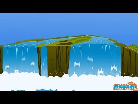 Niagara Falls Facts And Information : Fun Facts For Kids | Educational Videos By Mocomi