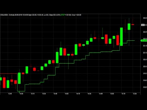 Profitable Intraday Trading Strategy With Chart Signals And Code Best Simple Day Trading Strategy