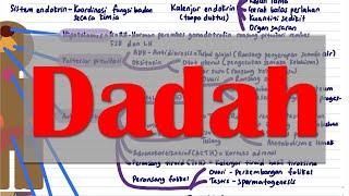 Download Mp3 Dadah   Sains T4