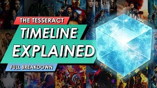 Tesseract Timeline Explained: Captain America, Captain Marvel, Infinity War & More