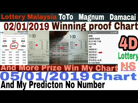 05/01/2019 Malaysia 4D Draw Toto 4d Damacai 4D & Magnum 4D|MKT CHART|by Ns  4d Predicton|