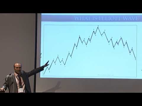 applying-elliott-wave-and-technical-analysis-on-bitcoin,-crypto-currency-and-stock-market