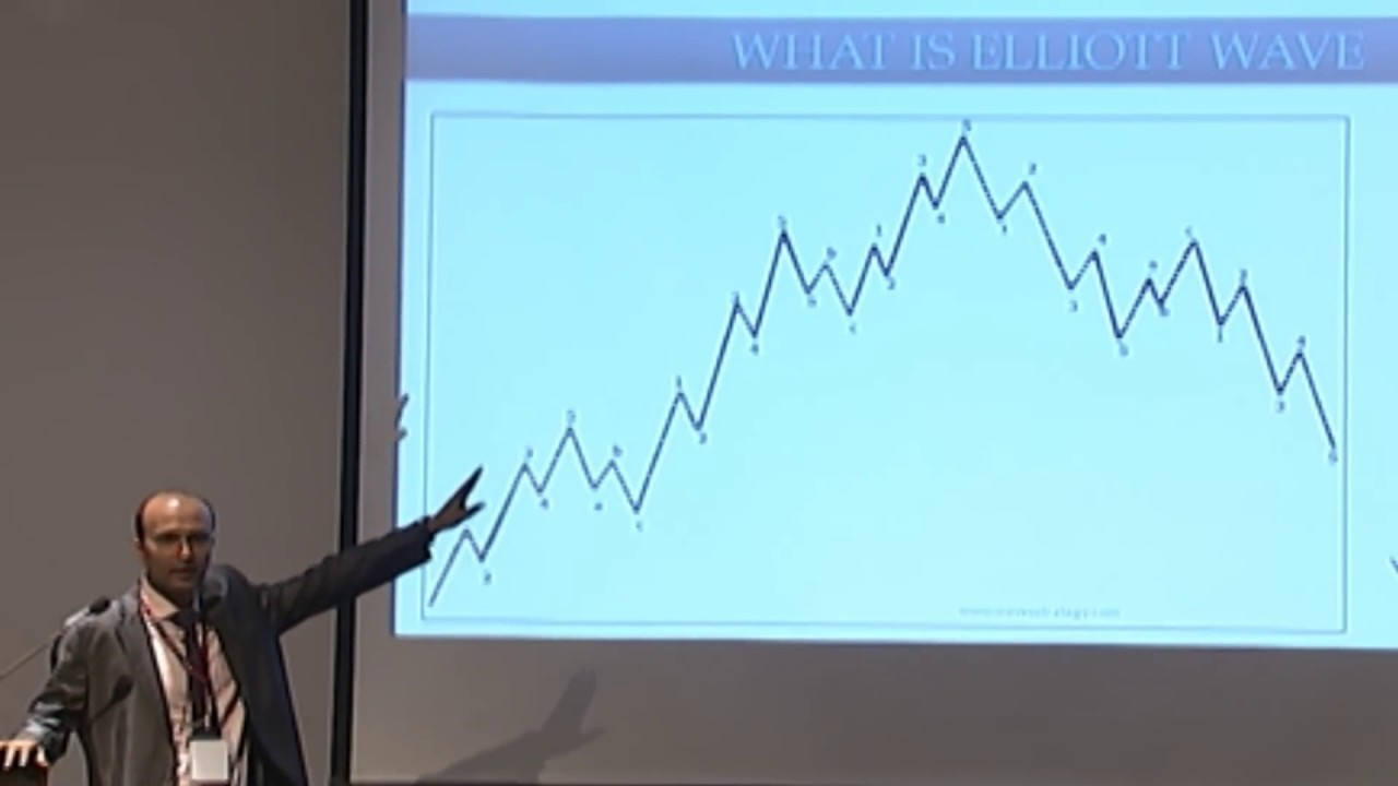 Applying Elliott Wave and Technical Analysis on Bitcoin, Crypto Currency and Stock Market