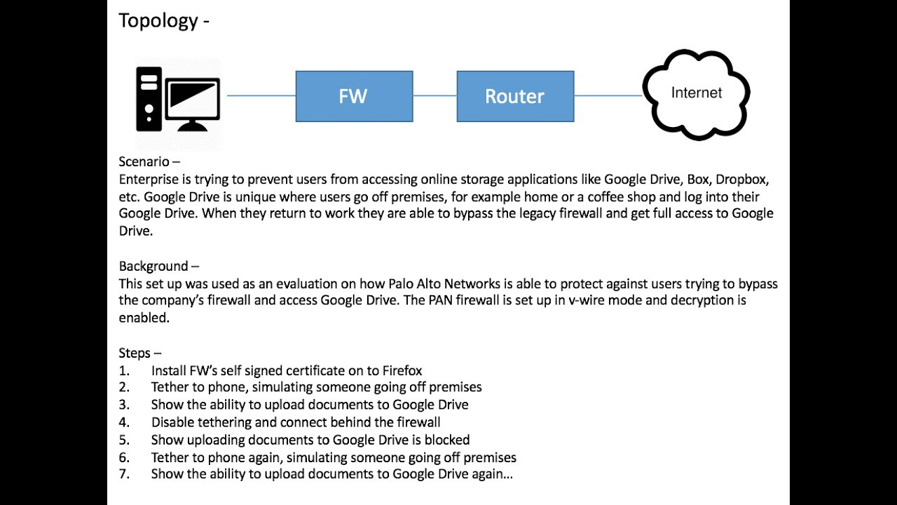 Palo Alto Networks - Block Google Drive Upload and online storage  applications