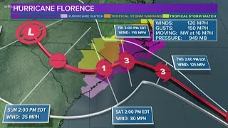 Hurricane Florence Forecast: Storms Winds Now at 120 MPH