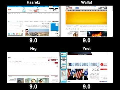 Israel top news websites speed test (Ynet, Walla, Haaretz & Nrg)
