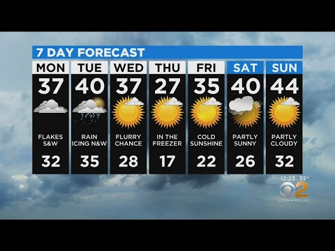 New York Weather: 12/16 Monday Afternoon Forecast