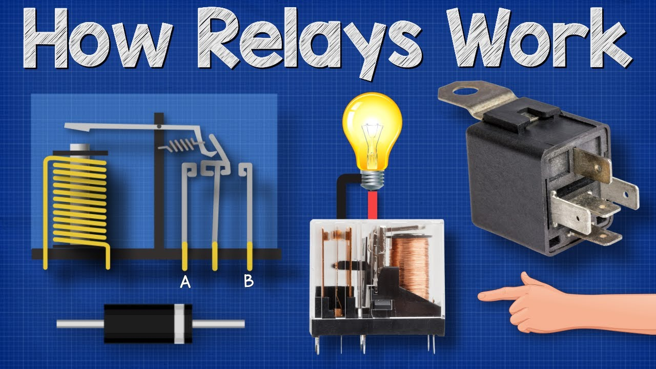 How Relays Work - Basic working principle  electronics engineering  electrician amp