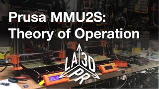 MMU2S Theory of Operation
