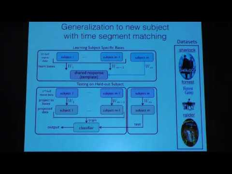 Oral Session: A Reduced-Dimension fMRI Shared Response Model