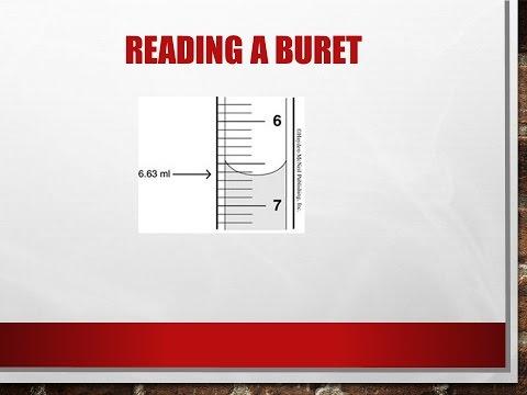 Reading A Buret