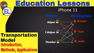 Transportation Model - Introduction