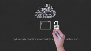 The Gap Between Backup and Intelligent Business Continuity Explained