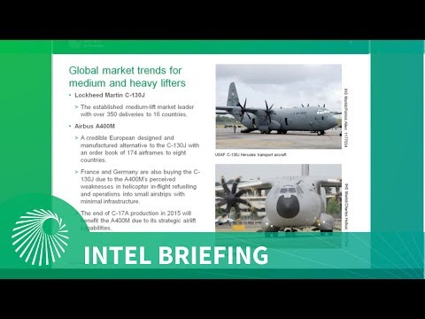 Intel briefing: Military Airlift Renaissance