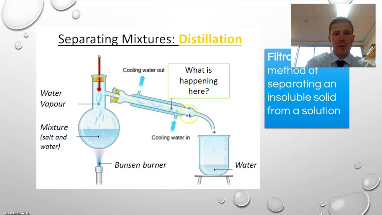 separation of mixture of solids Separation of a mixture of solids my flow chart first remove iron filings with magnet since this is the only substance in the mixture that it is magnetic.