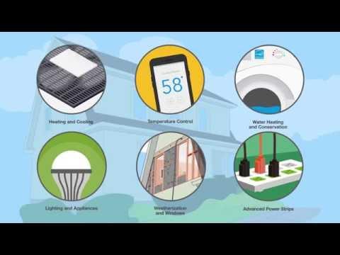 National Grid: Home Energy Saving Tips
