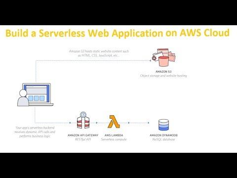 Build a Serverless Web Application on AWS Cloud- Part1