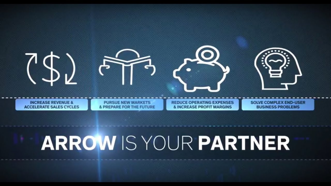 Enterprise Computing Solutions - Become a Partner