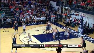 BYU Motion Offense (Dribble Hand Off Motion)