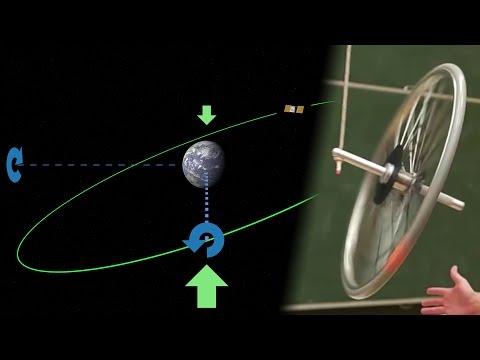 Gyroscopic precession -- An intuitive explanation