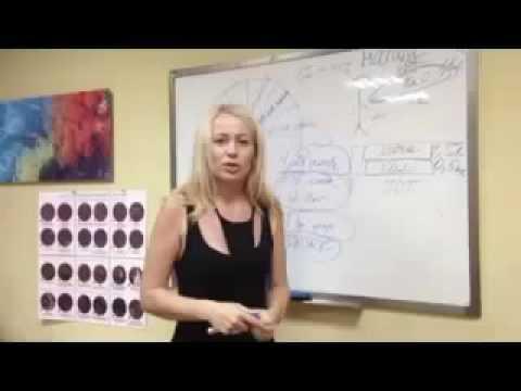 Анастасия Свердляченко  Урок 5  Правильное питание