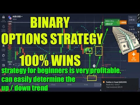 BINARY OPTIONS STRATEGY – 100% WINS – Most profitable of IQ options trading strategies