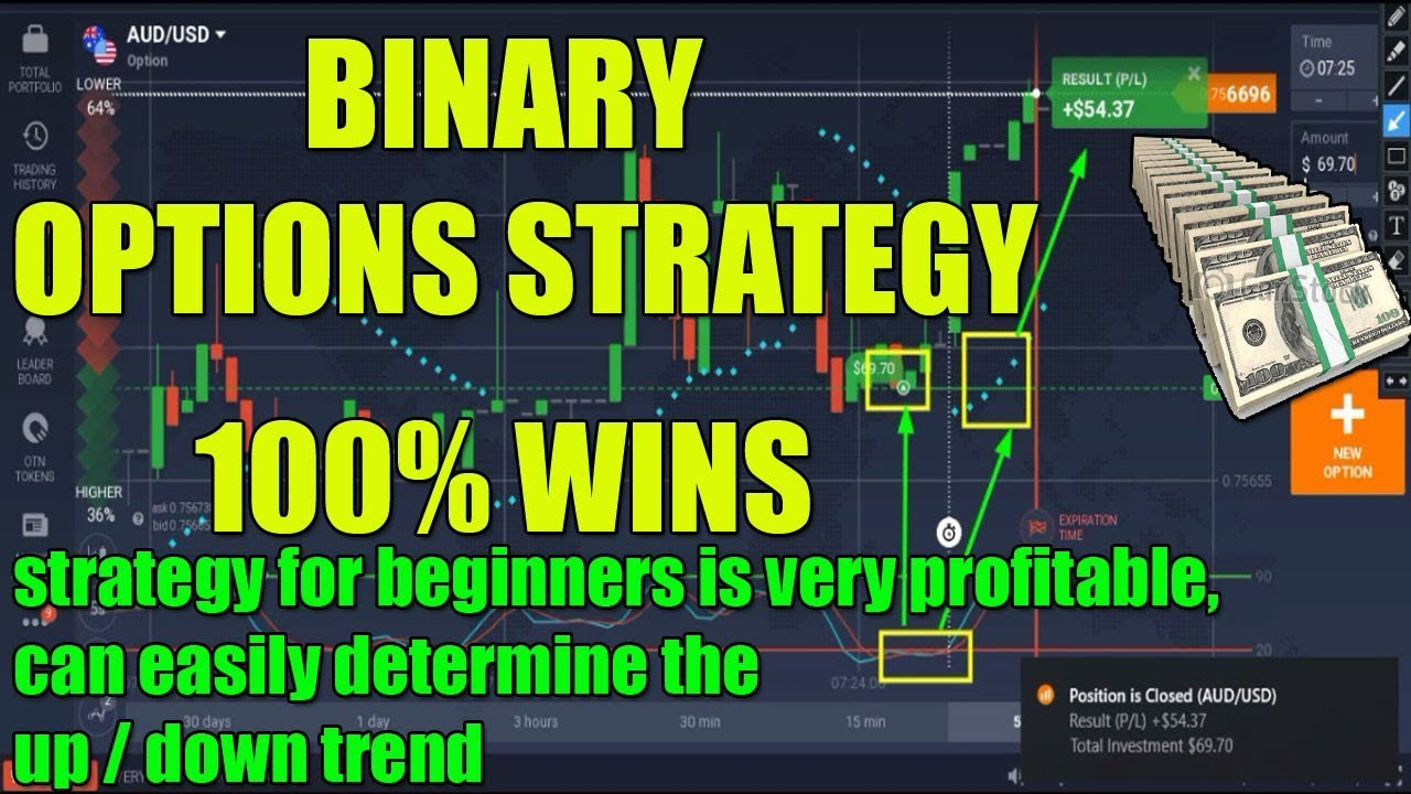 most profitable binary options strategy