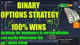BINARY OPTIONS STRATEGY - 100% WINS - Most profitable of IQ options trading strategies