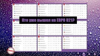 Россия на ЕВРО Как выглядит таблица кто уже вышел на молодежный чемпионат Европы