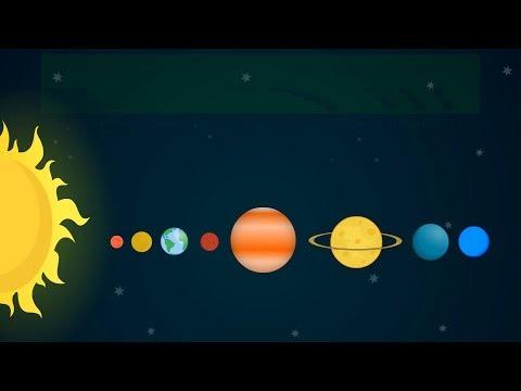 Күн жүйесінің планеталары ¦ Балдырғандарға арналған бейнеролик