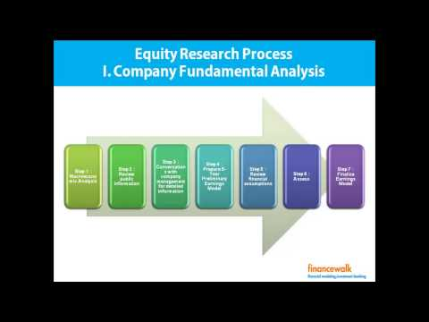 Write Equity Research Report, format, process