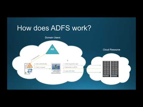 understanding-adfs-an-introduction-to-adfs---configuration-and-troubleshooting---part-4