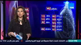 الإستحقاق الثالث - الخريطة الإنتخابية لمحافظة الغربية أحد محافظات المرحلة الثانية للإنتخابات برلمان