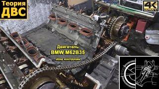 Теория ДВС: Двигатель BMW M62B35 обзор конструкции