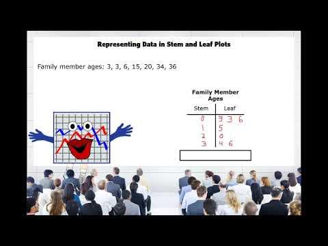 4th Grade - Math - Represent Data - Topic Overview