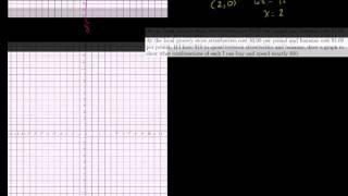 Построение графиков по точкам пересечения