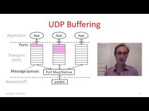 6   2   6 2 User Datagram Protocol UDP 755